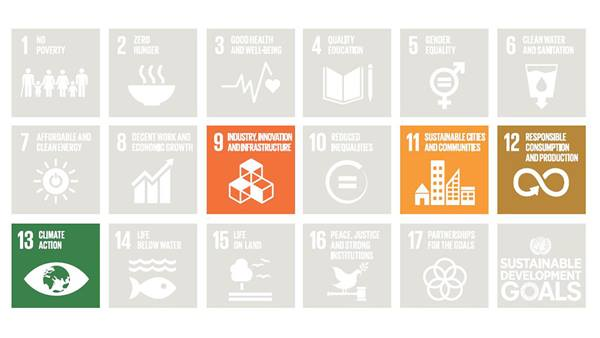 The Sustainable Development Goals are a universal set of goals, targets and indicators that all UN member states agreed upon in 2015